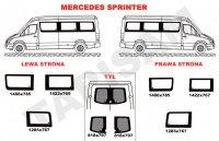 Szyby Mercedes Sprinter